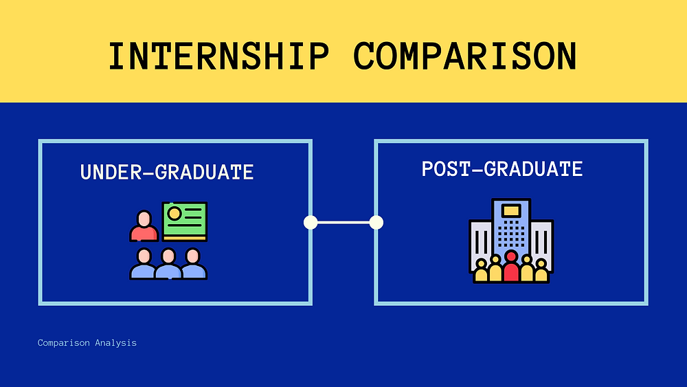 Comparative analysis of how internships differ for UG and PG students