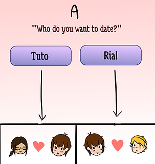 Choices in Otome games