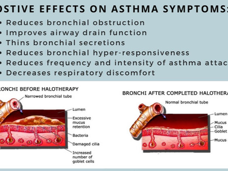 Dry Salt Therapy Provides Natural Relief for Asthma & Allergies