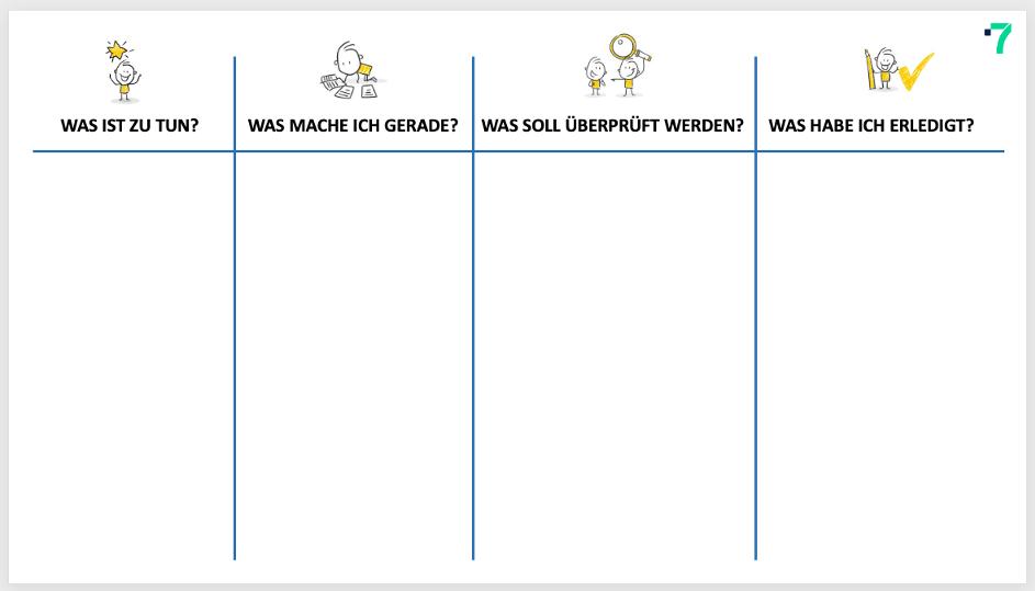Projektmanagement - Kanban-Board