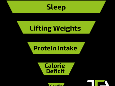 The Golden Pyramid of Fat Loss