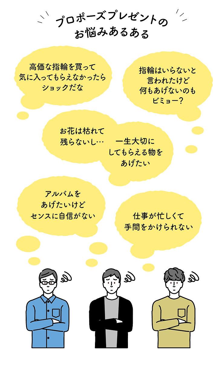 プロポーズプレゼントのお悩み.jpg