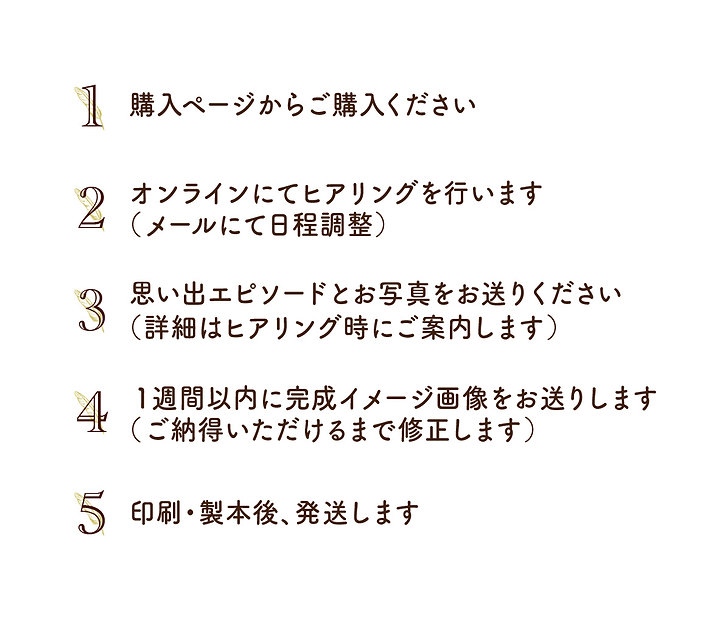 Hearkoの謎解きサプライズBOOKの流れ
