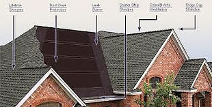 west islip roofing,roofer,new roof,roof repair,roof replace