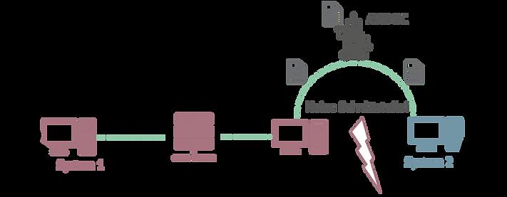 Avidoc Workflow.png