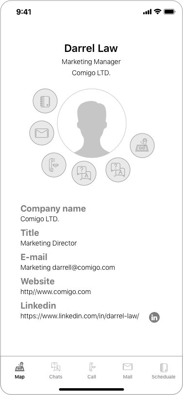 Bico - Profile