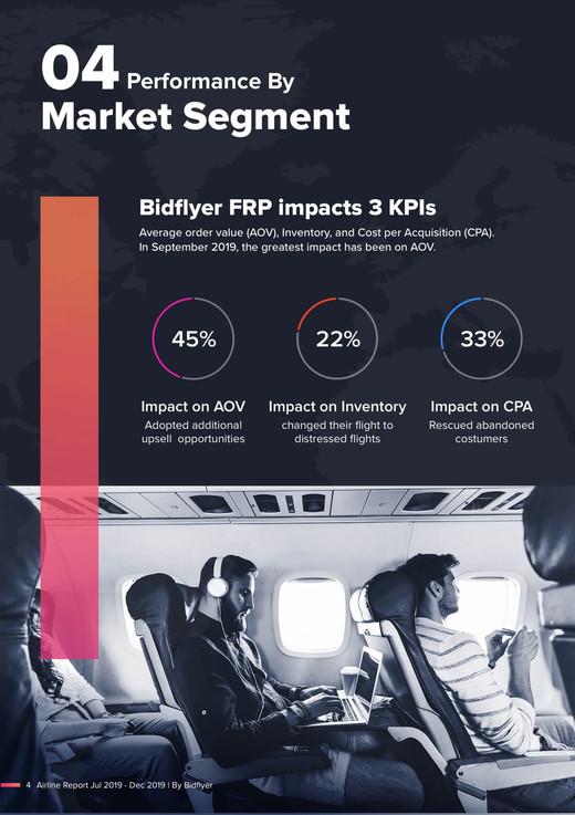 Reports - Market segment