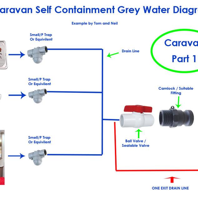 Caravan Drain Plumbing Example From Caravan
