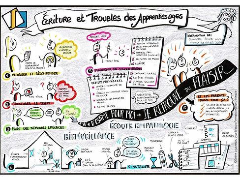 ecriture_et_troubles_apprentissages_OK.j