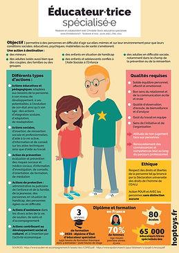 Info-educ-spe.jpg