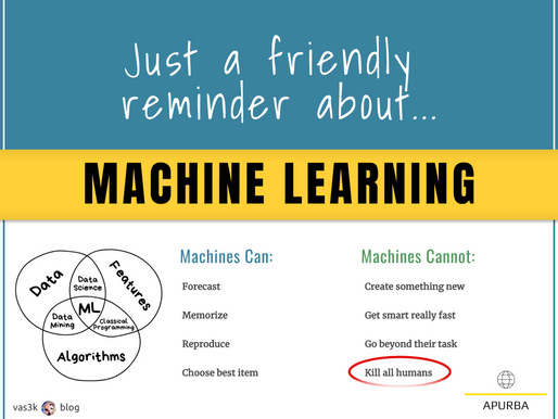 Quick, what exactly is Machine Learning?