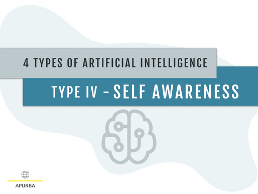 4 TYPES OF ARTIFICIAL INTELLIGENCE: TYPE IV - SELF AWARENESS