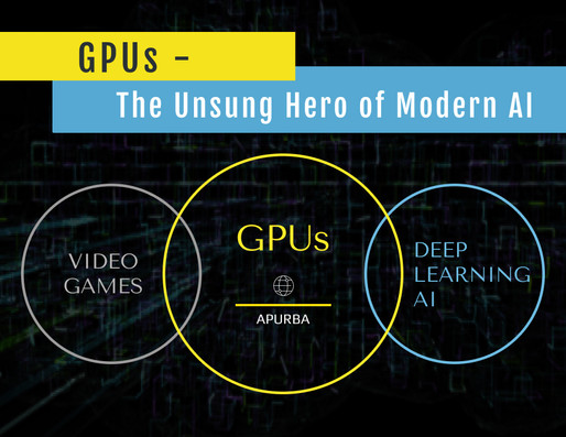 What are GPUs and How Did They Become an Integral Part of Artificial Intelligence?