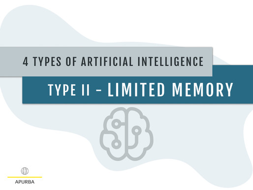 4 TYPES OF ARTIFICIAL INTELLIGENCE: TYPE II - LIMITED MEMORY