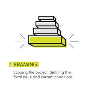 1-Framing.png