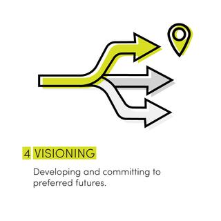 4-Visioning.png
