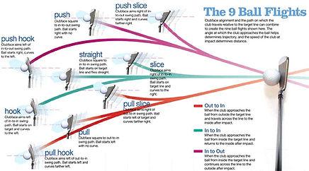 9 ball flights