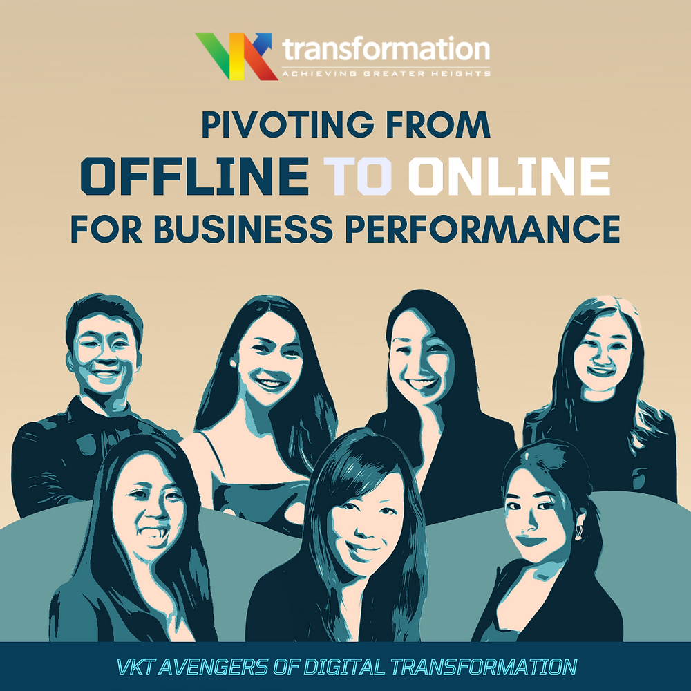 Digital transformation for business performance