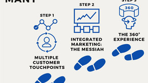 Why should businesses have an integrated marketing strategy in 2021?