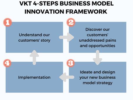 VKT 4-Steps Business Model Innovation Framework