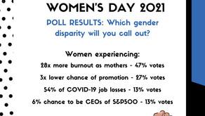 #ChooseToChallenge this International Women's Day
