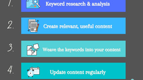 A Content Marketing Guide to SEO