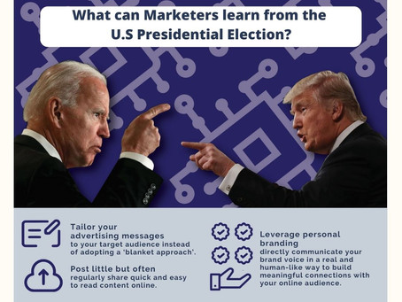 How Digital was Leveraged in the US Presidential Elections 2020