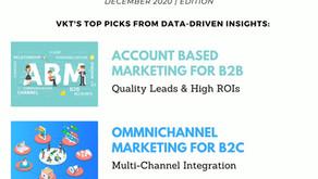 2021 Digital Branding, Marketing & Sales Trends