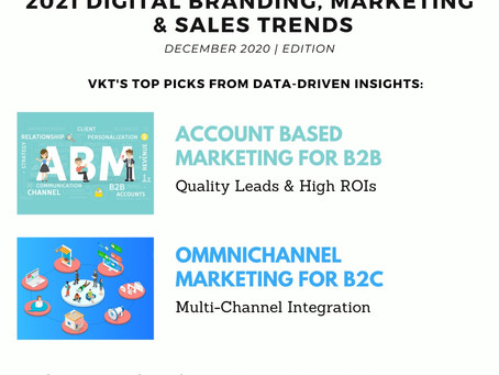 2021 Digital Branding, Marketing & Sales Trends
