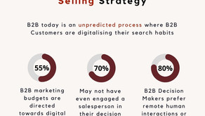 Win with VKT B2B Virtual Selling Strategy