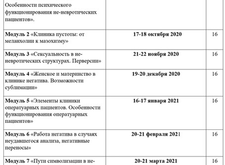 Расписание занятий курса специализации набор 2020-2021