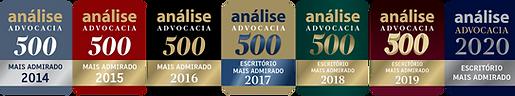 Selos 2014 - 2020.png