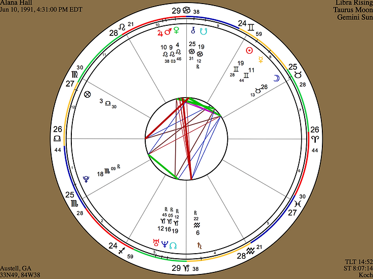 Natal Chart and Report
