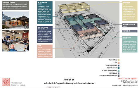 Affordable & Supportive Housing and Comm