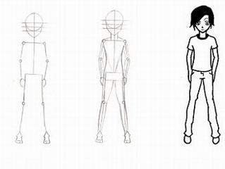 Medidas Padrões do Corpo Humano