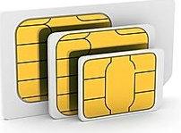 SoftBank音声付データSIM:日本国内カケ放題プラン+20GB/月