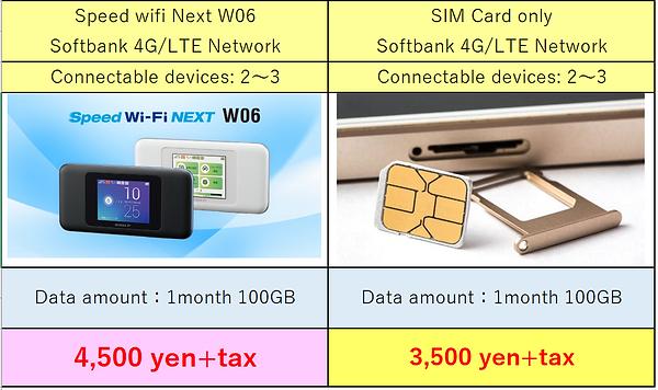 SoftBankData SIM 2020-07-13 ENG.png