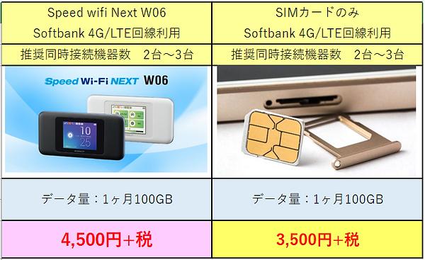 SoftBankData SIM 2020-07-13.png