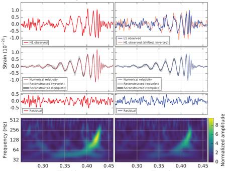 Ondas Gravitacionais: A nova grande fronteira da ciência