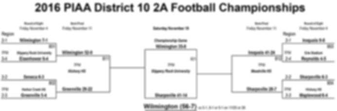 2016 PIAA District 10 2A Football Championships