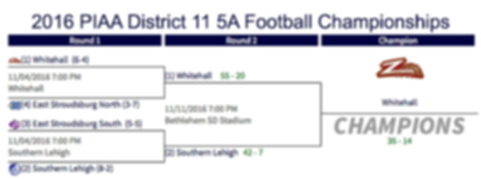 2016 PIAA District 11 5A Football Championships