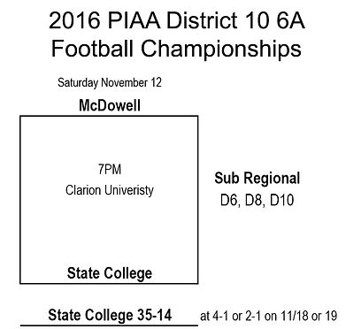 2016 PIAA District 10 6A Football Championships