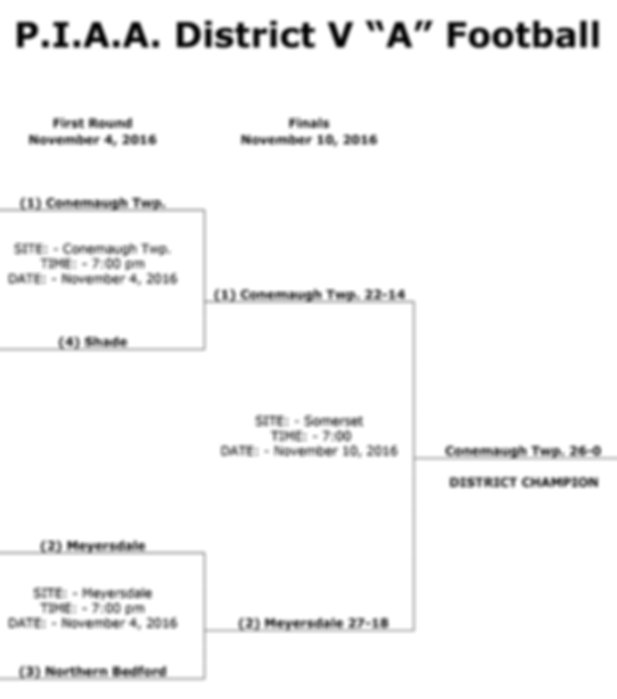 2016 PIAA District V Class 1A Football