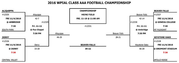 2016 District 7 3A Football (WPIAL)