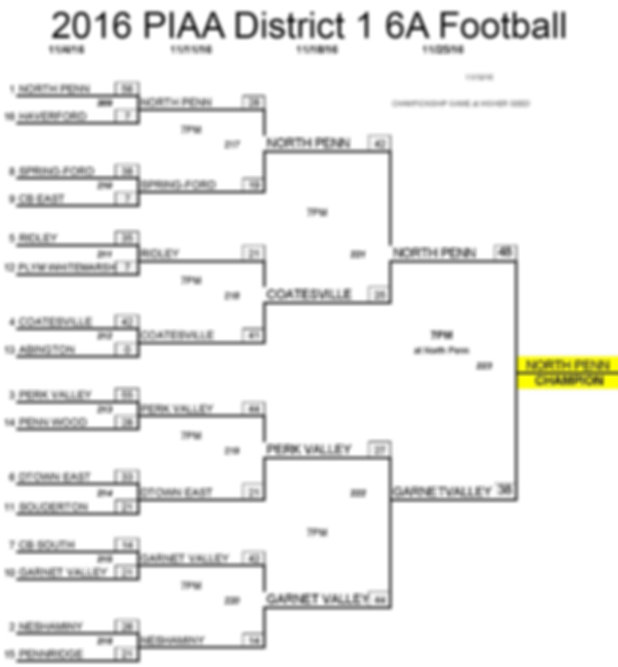 2016 PIAA District 1 6A Championship Bracket
