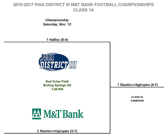 2016 PIAA District 3 Football Championships Class 1A