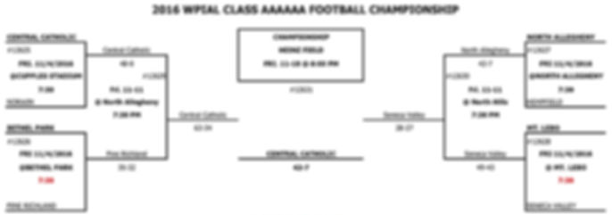 2016 PIAA District 7 6A Football (WPIAL)