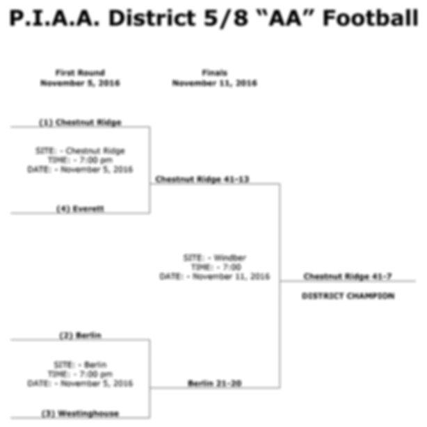 2016 PIAA District 5 Class 2A Football Bracket