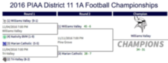 2016 PIAA District 11 1A Football Championships