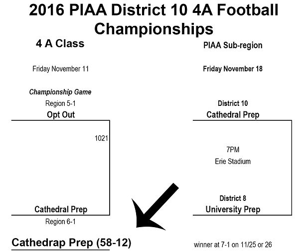 2016 PIAA District 10 4A Football Championships